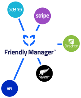 Friendly Manager Integrations